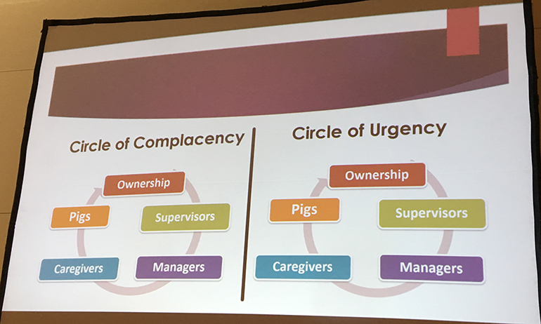 Larry Coleman's side-by-side Circle of Complacency and Circle of Urgency