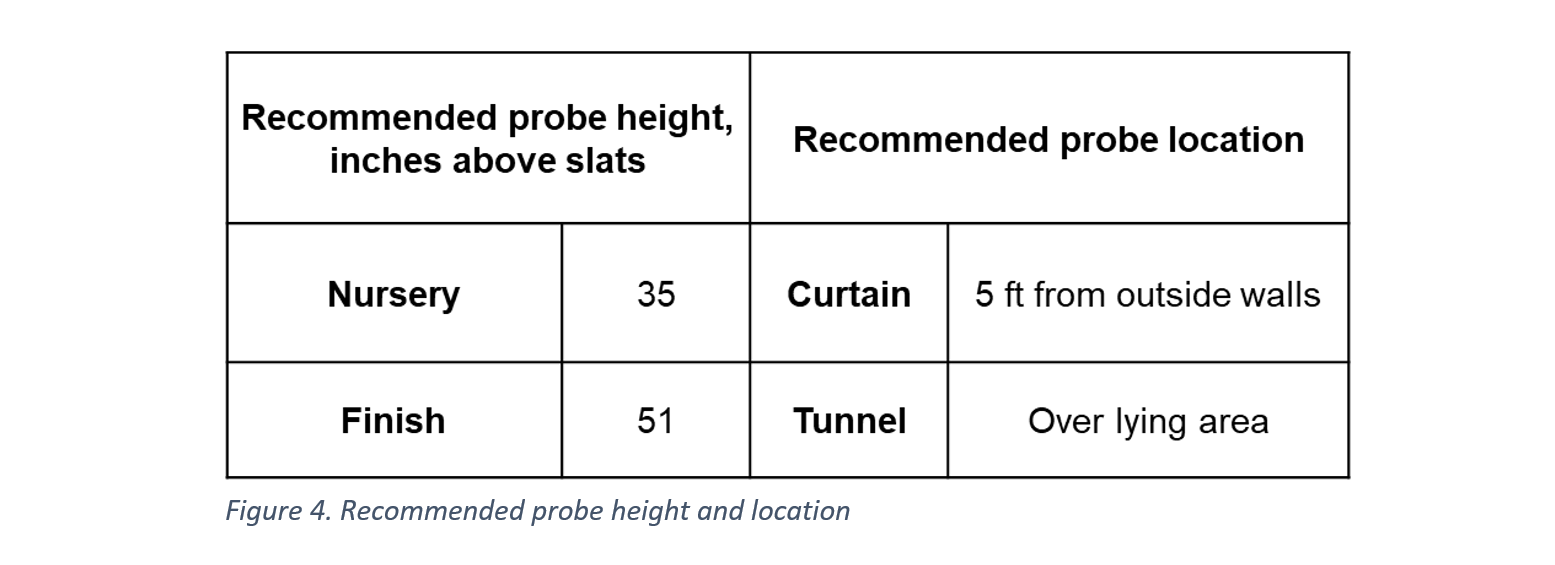 probe height.png