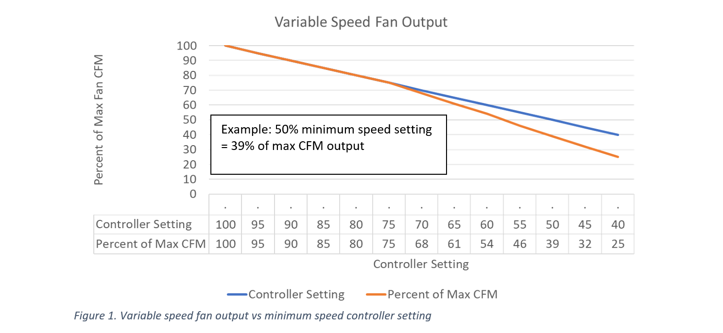 variable fan speed 1.png