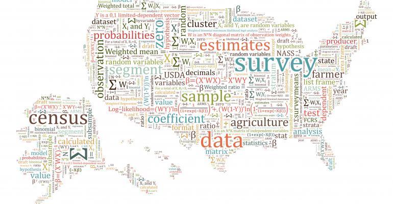 USDA Methodology Word Cloud