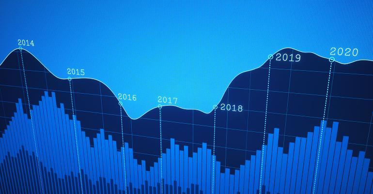 Illustration: Timeline graph report