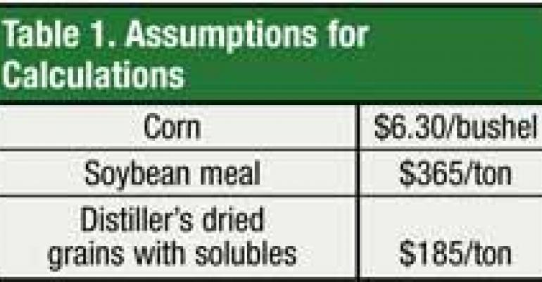 Five Strategies to Reduce Feed Costs