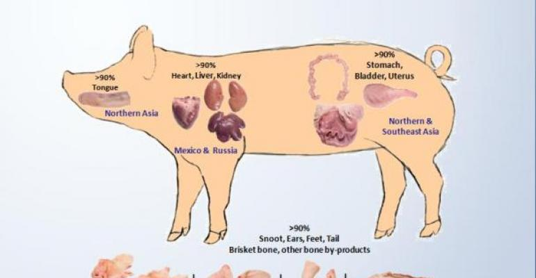 Importers ustilize many parts of the pig