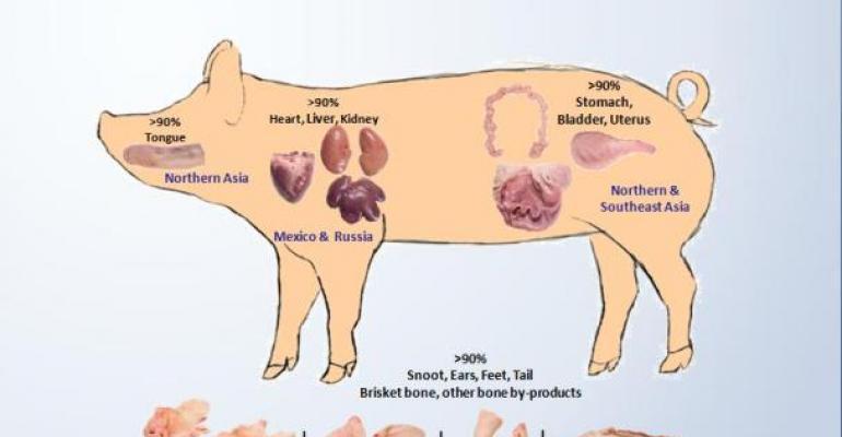 variety meat: the hidden pork value