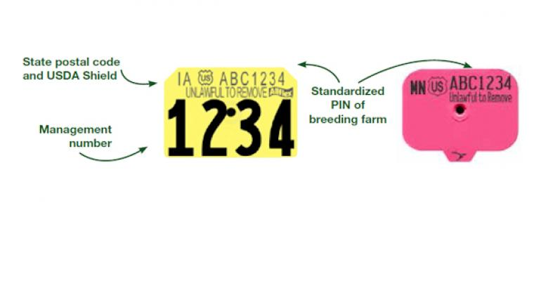 Sow Packers to Begin Requiring Premises ID Tags in 2015