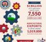 NAFTA Jobs, NPPC